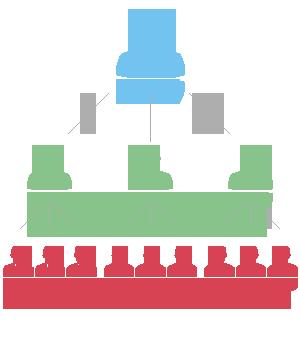 Matrix MLM Plan